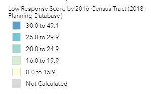 Census undercount key