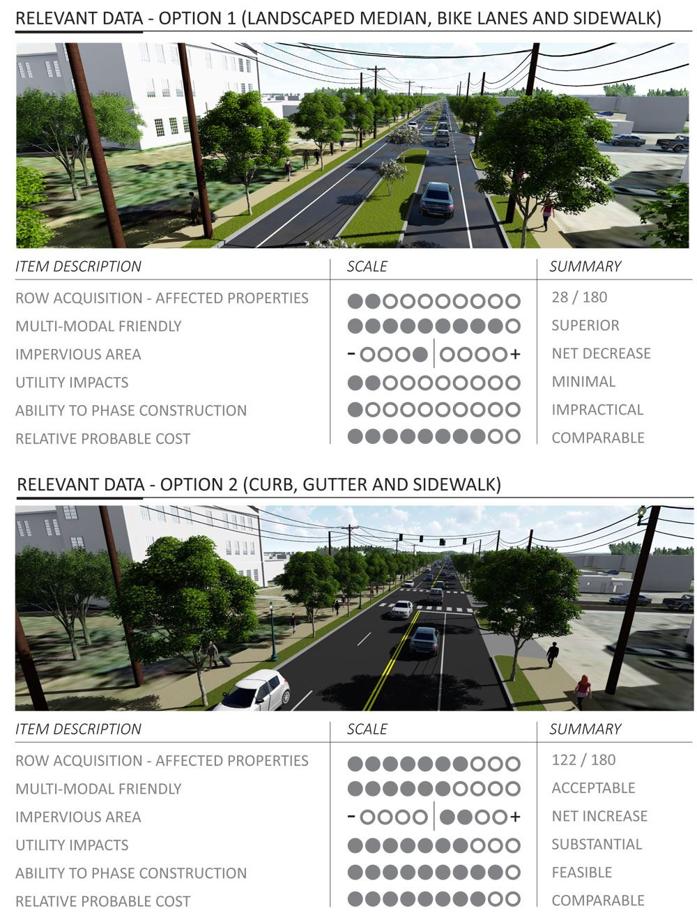 Comparison-Matrix_Williamson-Road