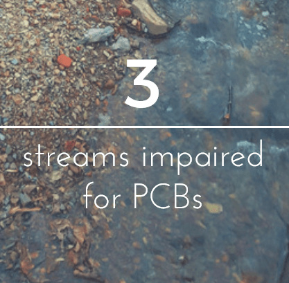 3 Streams Impaired for PCBs