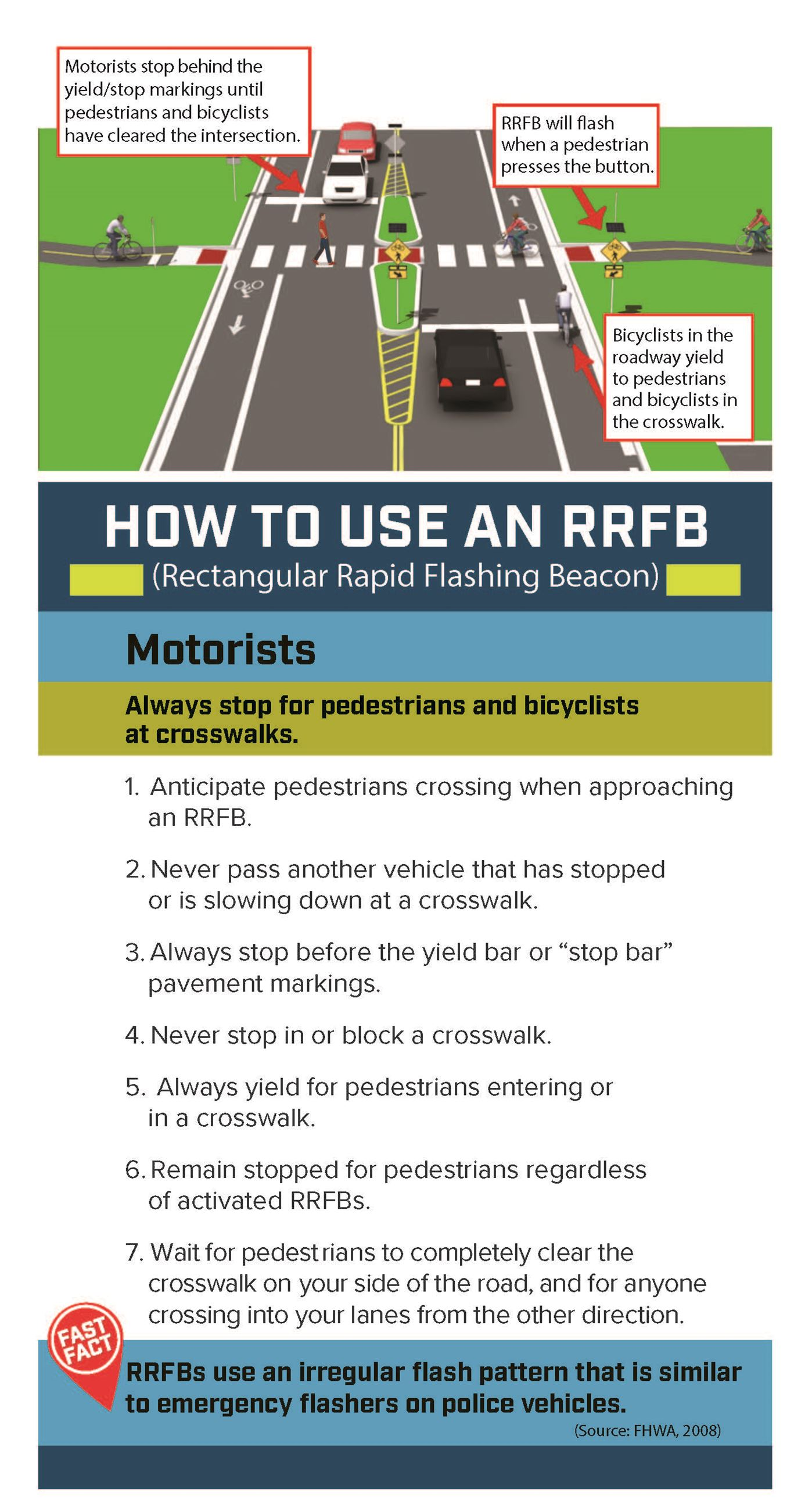 FINAL_RRFB Tip Card_English Part 2