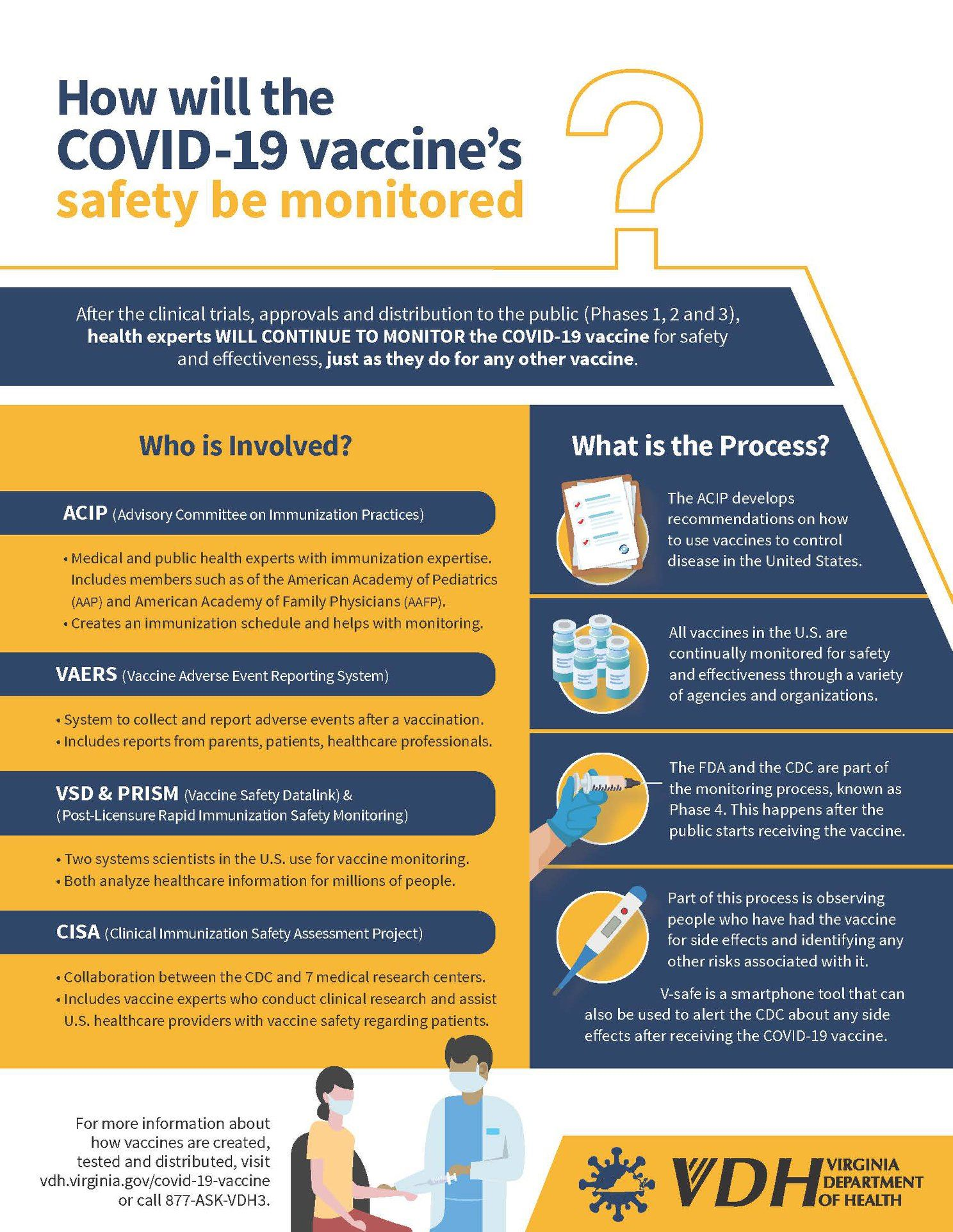 COVID19 Vaccine information from VA Department of Health